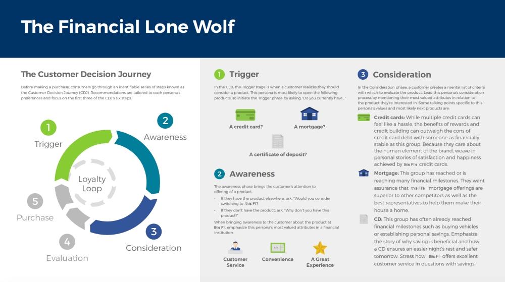 financial-lone-wolf-2