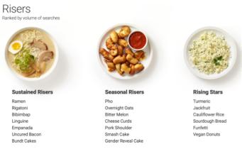 rising-food-trends